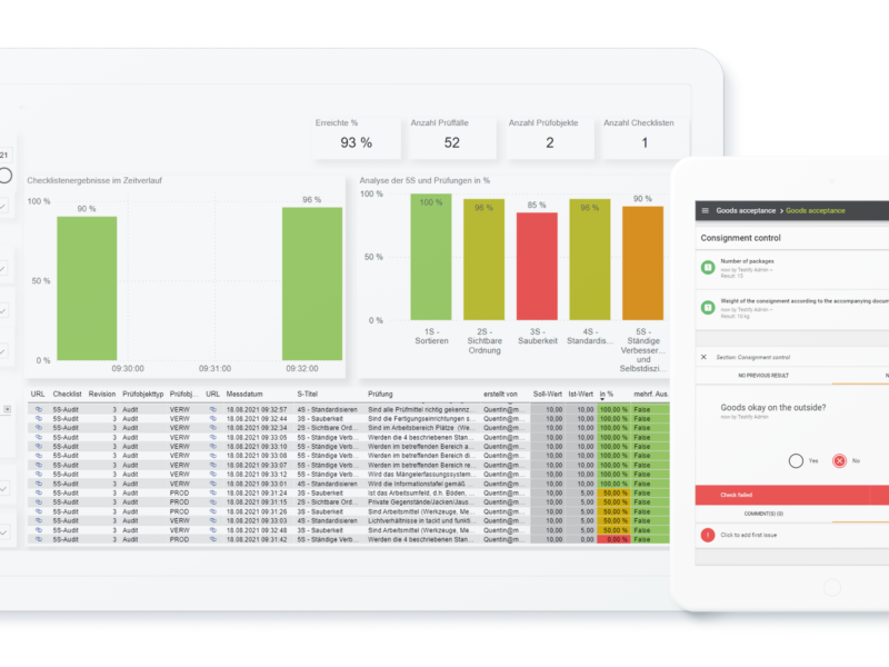 Feature Update – New evaluation system for conducting and evaluating audits